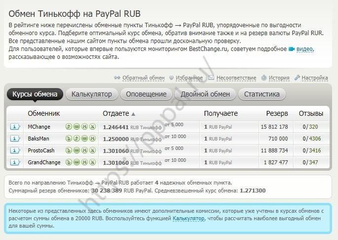 Вывод денег на карту Тинькофф - Обмен